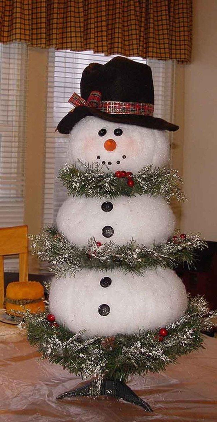 Снеговики сделанные своими руками