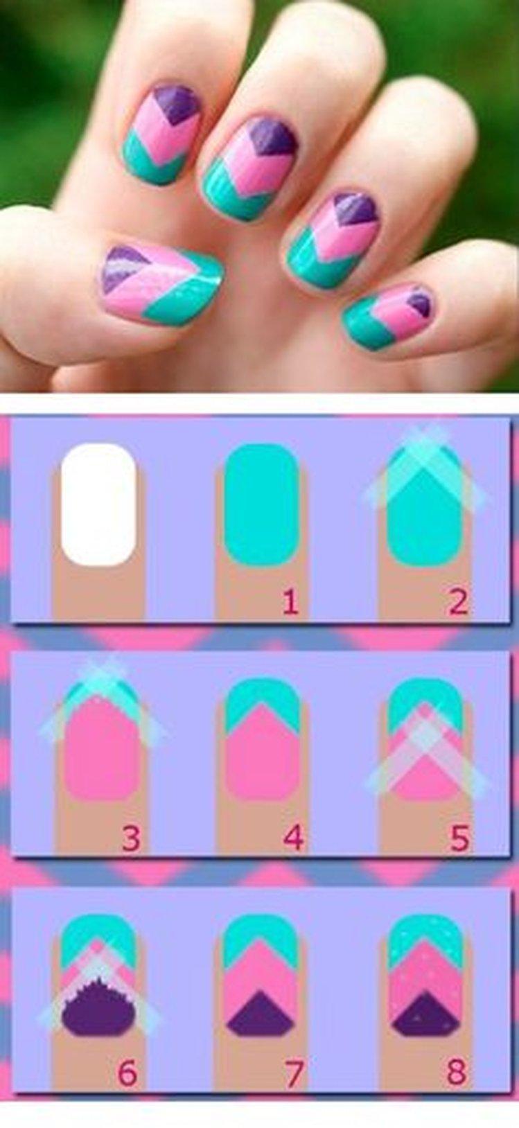 Рисунки на ногтях в домашних условиях. рисунки иголкой фото и схемы